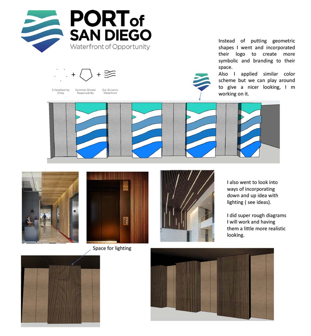 Port of San Diego – Graphic Concepts